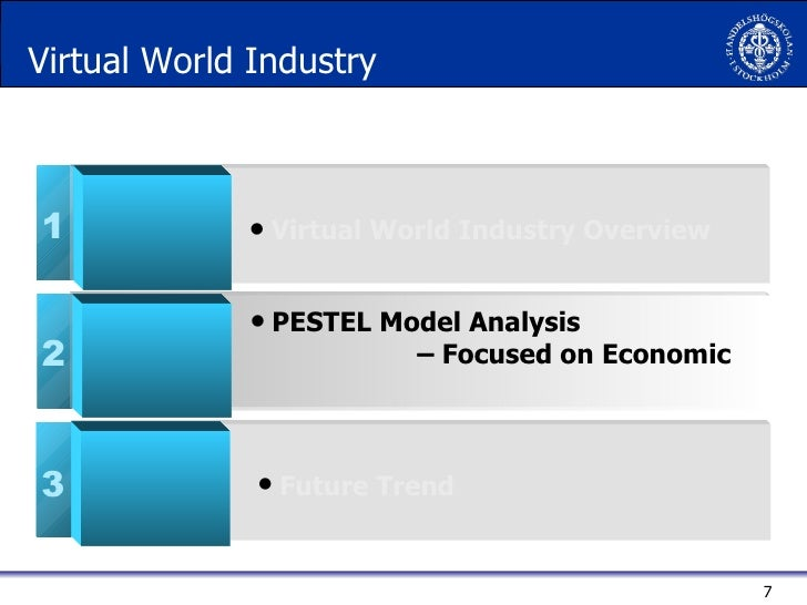 pest analysis volkswagen Pestle analysis political factors there are several aspects that should be taken into the consideration the overall economic situation in the world and in specific.