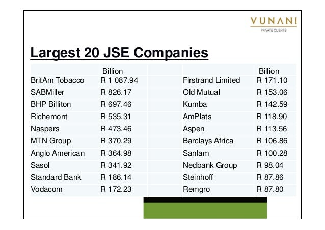 Jse trading strategies