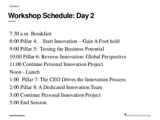 Schedule  Workshop Schedule: Day 2  7:30 a.m. Breakfast  8:00 Pillar 4: Start Innovation – Gain A Foot hold  9:00 Pillar 5...