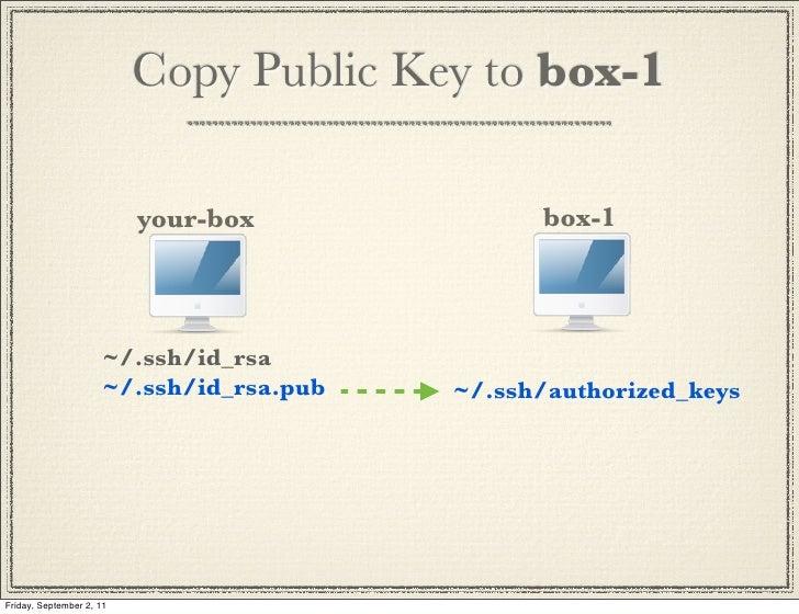 ssh_options keys