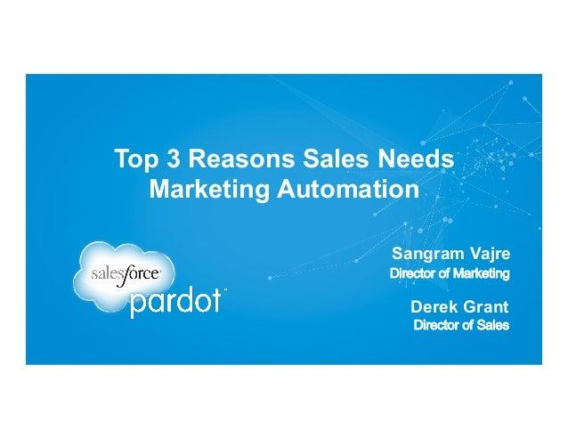 Top 3 Reasons Sales Needs Marketing Automation Sangram Vajre Director of Marketing  Derek Grant Director of Sales