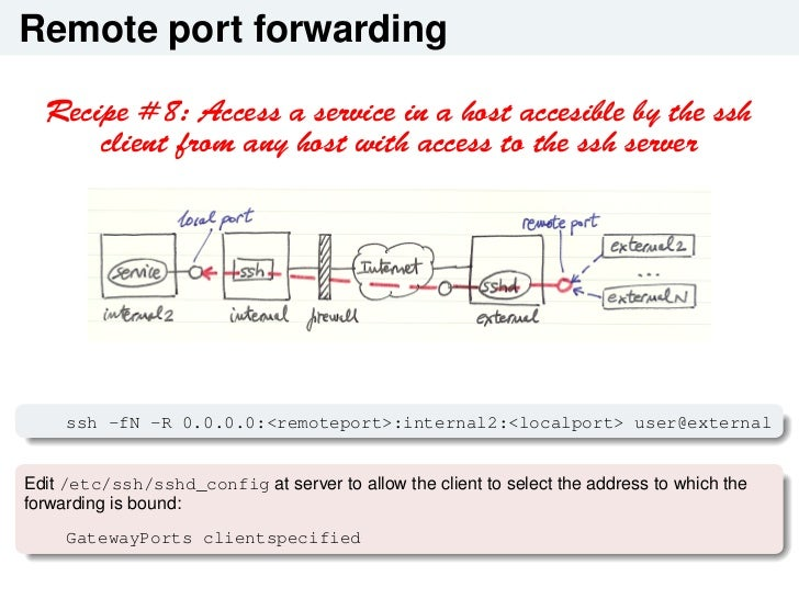 SSH Tunneling Recipes