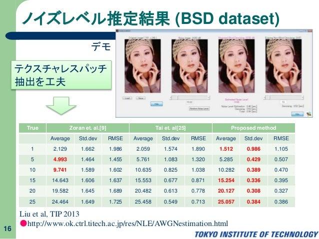 ノイズレベル推定結果 (BSD dataset) 16 True Zoran et. al.[9] Tai et. al[25] Proposed method Average Std.dev RMSE Average Std.dev RMSE...