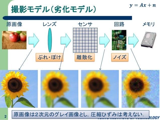 撮影モデル(劣化モデル) 2 原画像 レンズ センサ 回路 メモリ ぶれ・ぼけ 離散化 ノイズ 原画像は2次元のグレイ画像とし,圧縮ひずみは考えない. 𝒚 = 𝑨𝒙 + 𝒏