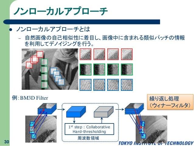 ノンローカルアプローチ  ノンローカルアプローチとは – 自然画像の自己相似性に着目し、画像中に含まれる類似パッチの情報 を利用してデノイジングを行う。 1st step : Collaborative Hard-thresholding 周...