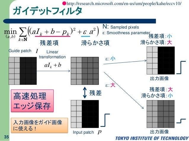 ガイデットフィルタ 35 Guide patch I Input patch p Linear transformation baIk     Nk kk ba apbaI 22 ),( )(min  N: Sampled p...