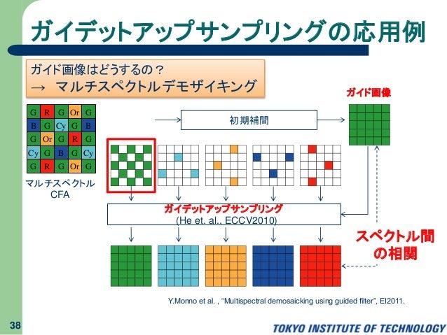 ガイデットアップサンプリングの応用例 スペクトル間 の相関 ガイデットアップサンプリング (He et. al., ECCV2010) マルチスペクトル CFA G R G Or G B G Cy G B G Or G R G Cy G B G...