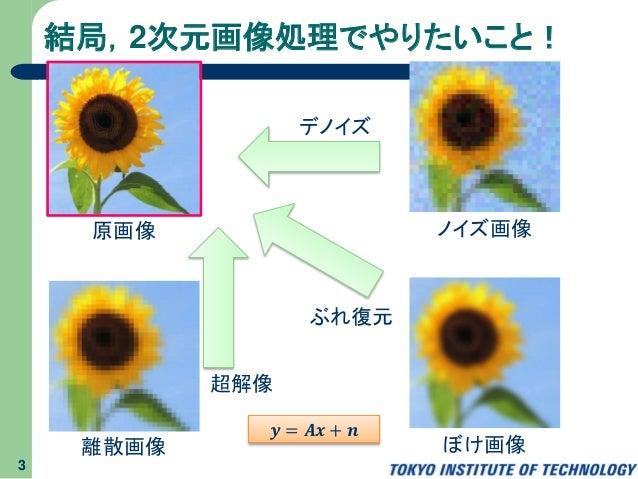 結局,2次元画像処理でやりたいこと! 3 原画像 ぼけ画像離散画像 ノイズ画像 デノイズ ぶれ復元 超解像 𝒚 = 𝑨𝒙 + 𝒏