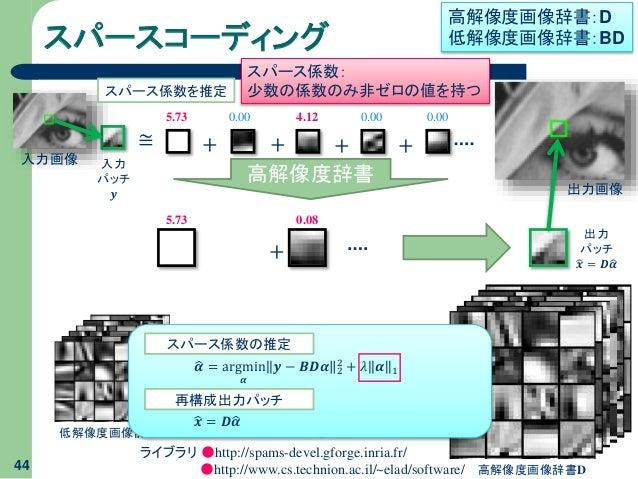 スパースコーディング 44 ≅ + + + + 5.73 0.00 4.12 0.00 0.00 + 高解像度画像辞書D 高解像度辞書 入力 パッチ 𝒚 出力 パッチ 𝒙 = 𝑫 𝜶 入力画像 出力画像 5.73 0.08 スパース係数を推定 ...