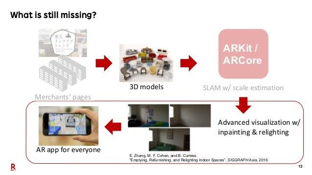 AR/SLAM for end-users