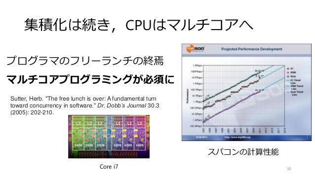 """集積化は続き,CPUはマルチコアへ 10 スパコンの計算性能 プログラマのフリーランチの終焉 マルチコアプログラミングが必須に Sutter, Herb. """"The free lunch is over: A fundamental turn ..."""