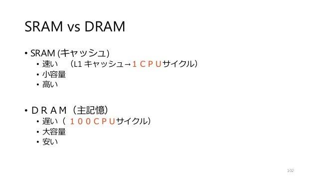 SRAM vs DRAM • SRAM (キャッシュ) • 速い (L1 キャッシュ→1CPUサイクル) • 小容量 • 高い • DRAM(主記憶) • 遅い( 100CPUサイクル) • 大容量 • 安い 102