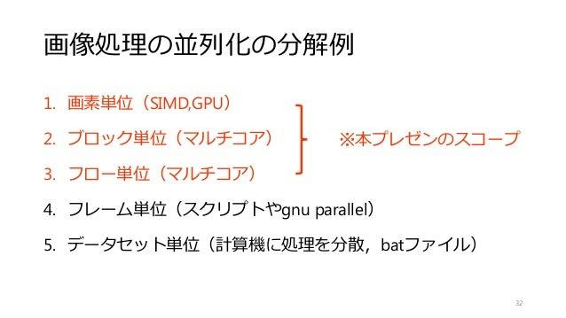 画像処理の並列化の分解例 1. 画素単位(SIMD,GPU) 2. ブロック単位(マルチコア) 3. フロー単位(マルチコア) 4. フレーム単位(スクリプトやgnu parallel) 5. データセット単位(計算機に処理を分散,batファイ...
