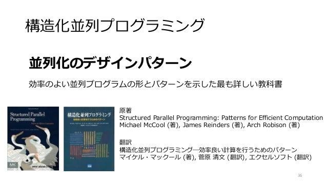 構造化並列プログラミング 原著 Structured Parallel Programming: Patterns for Efficient Computation Michael McCool (著), James Reinders (著)...