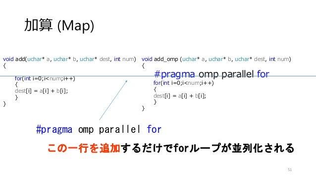 加算 (Map) 51 void add(uchar* a, uchar* b, uchar* dest, int num) { for(int i=0;i<num;i++) { dest[i] = a[i] + b[i]; } } void ...