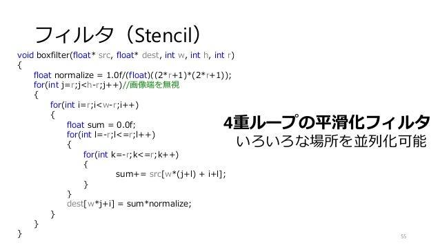 フィルタ(Stencil) 55 void boxfilter(float* src, float* dest, int w, int h, int r) { float normalize = 1.0f/(float)((2*r+1)*(2*...