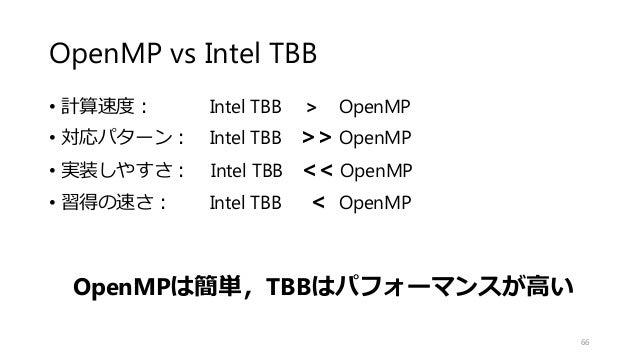 OpenMP vs Intel TBB • 計算速度: Intel TBB > OpenMP • 対応パターン: Intel TBB >> OpenMP • 実装しやすさ: Intel TBB << OpenMP • 習得の速さ: Intel ...