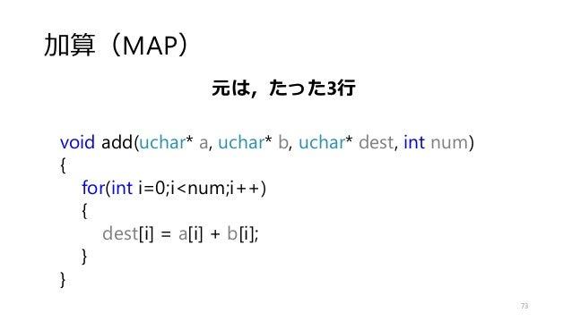 加算(MAP) 73 void add(uchar* a, uchar* b, uchar* dest, int num) { for(int i=0;i<num;i++) { dest[i] = a[i] + b[i]; } } 元は,たった...