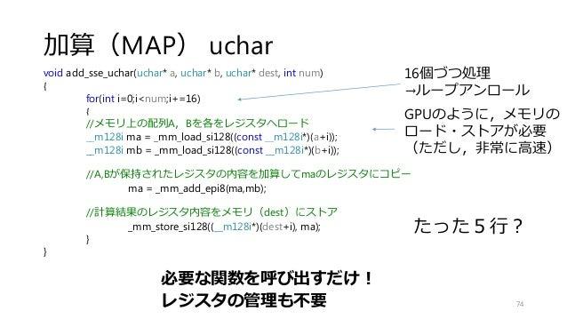 加算(MAP) uchar 74 void add_sse_uchar(uchar* a, uchar* b, uchar* dest, int num) { for(int i=0;i<num;i+=16) { //メモリ上の配列A,Bを各を...
