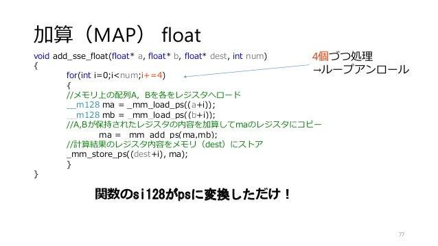 加算(MAP) float 77 関数のsi128がpsに変換しただけ! 4個づつ処理 →ループアンロール void add_sse_float(float* a, float* b, float* dest, int num) { for(i...