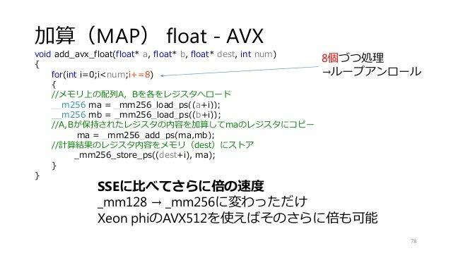 加算(MAP) float - AVX 78 SSEに比べてさらに倍の速度 _mm128 → _mm256に変わっただけ Xeon phiのAVX512を使えばそのさらに倍も可能 8個づつ処理 →ループアンロール void add_avx_fl...