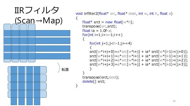 IIRフィルタ (Scan→Map) 84 void iirfilter2(float* src, float* dest, int w, int h, float a) { float* srct = new float[w*h]; tran...