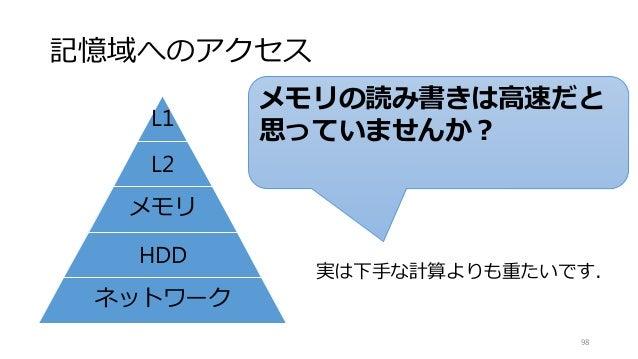 記憶域へのアクセス L1 L2 メモリ HDD ネットワーク 98 メモリの読み書きは高速だと 思っていませんか? 実は下手な計算よりも重たいです.