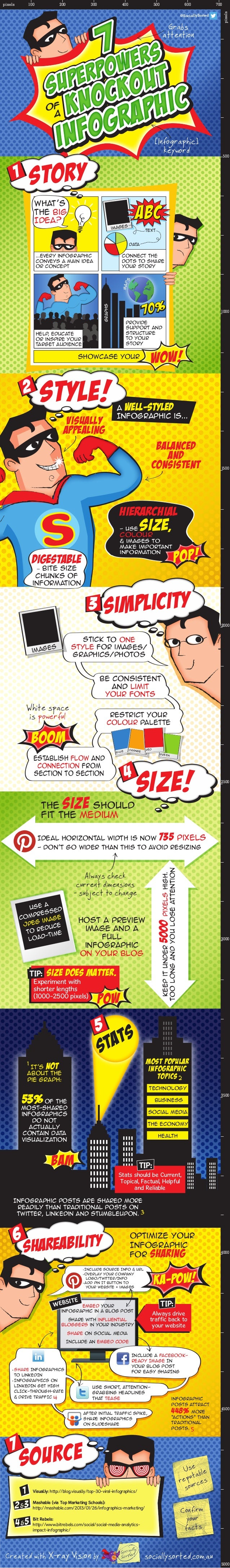 Grabs attention [Infographic] keyword @SociallySorted of a story ...Every infographic conveys a main idea or concept What'...