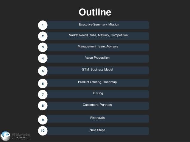 investor presentation powerpoint template, Investor Summary Presentation Powerpoint Template, Presentation templates