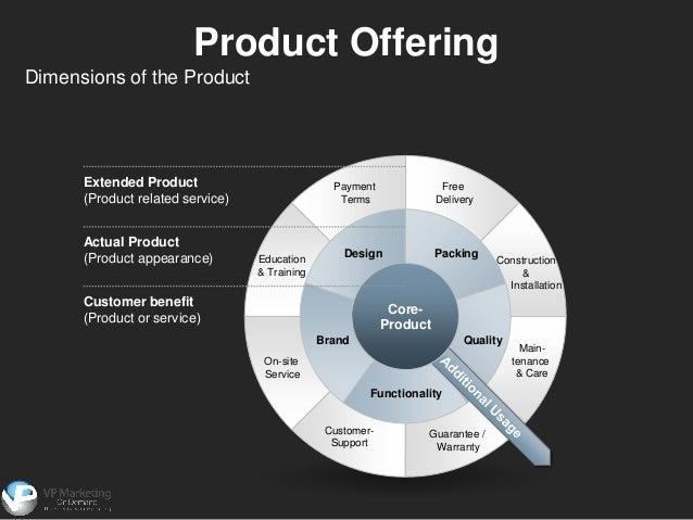 investor presentation powerpoint template