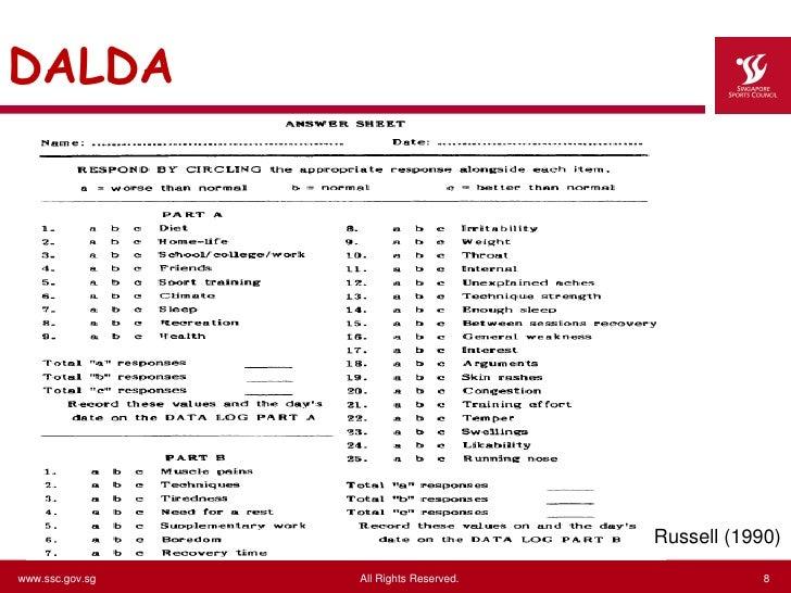 Project questionnier for dalda