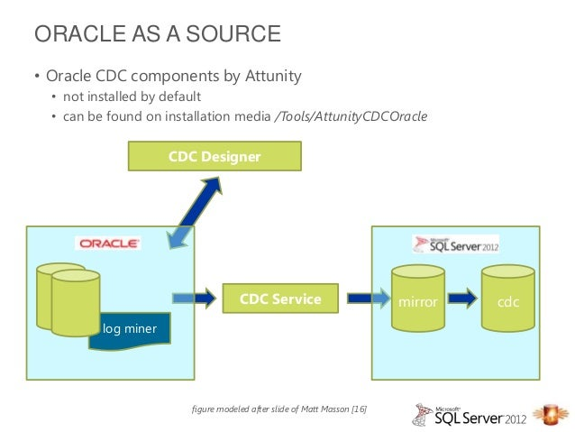 attunity oracle-cdc for ssis