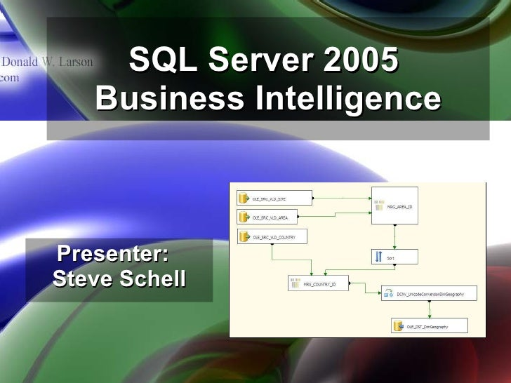 SQL Server 2005  Business Intelligence Presenter:  Steve Schell