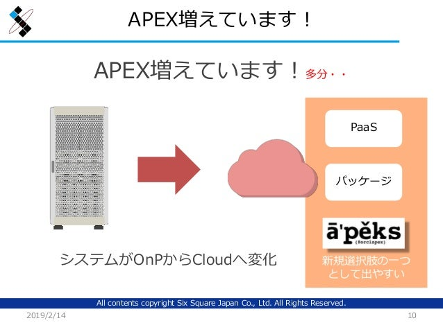 All contents copyright Six Square Japan Co., Ltd. All Rights Reserved. APEX増えています! 2019/2/14 10 APEX増えています!多分・・ システムがOnPから...