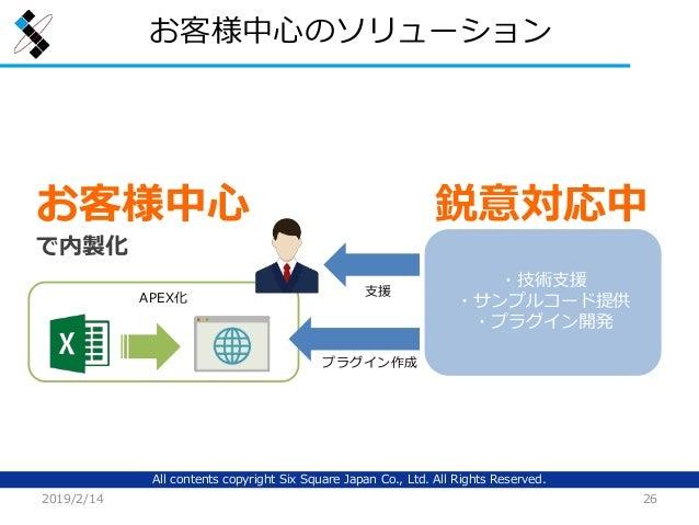 All contents copyright Six Square Japan Co., Ltd. All Rights Reserved. お客様中心のソリューション 2019/2/14 26 APEX化 ・技術支援 ・サンプルコード提供 ・...