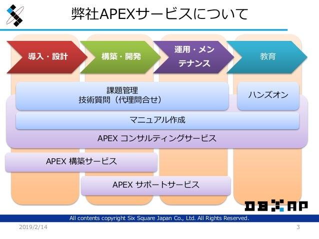 All contents copyright Six Square Japan Co., Ltd. All Rights Reserved. 弊社APEXサービスについて 2019/2/14 3 導入・設計 構築・開発 運用・メン テナンス 教...
