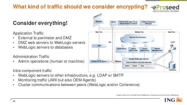 SSL Everywhere!