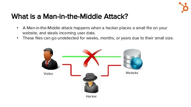 What is a Man-in-the-Middle Attack? • A Man-in-the-Middle attack happens when a hacker places a small file on your website...