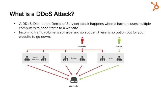 What is a DDoS Attack? • A DDoS (Distributed Denial of Service) attack happens when a hackers uses multiple computers to ...