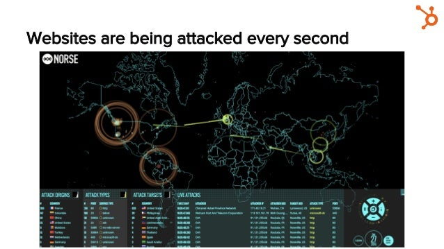 Websites are being attacked every second
