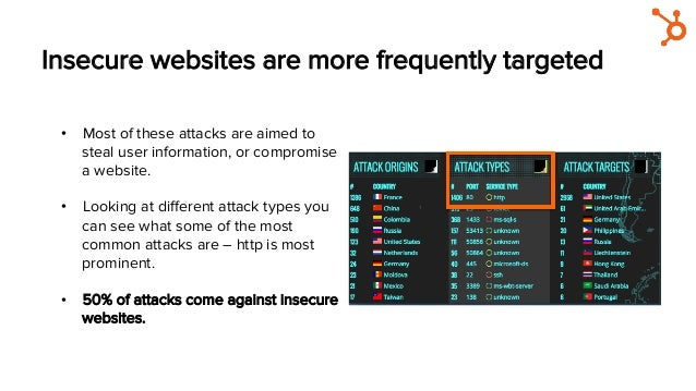 Insecure websites are more frequently targeted • Most of these attacks are aimed to steal user information, or compromise...
