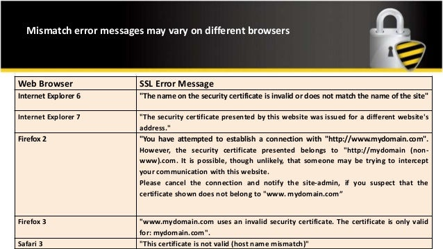 Ssl certificate name mismatch error