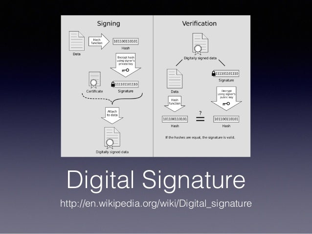 SSL Certificate and Code Signing