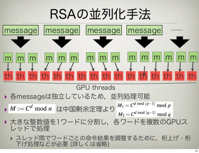 RSAの並列化手法message   message   message message     ......m m m     m m m     m m m      m m m m m mth th th th th th th th t...