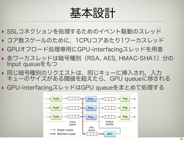 基本設計‣   SSLコネクションを処理するためのイベント駆動のスレッド‣   コア数スケールのために,1CPUコアあたり1ワーカスレッド‣   GPUオフロード処理専用にGPU-interfacingスレッドを用意‣   各ワーカスレッドは暗...
