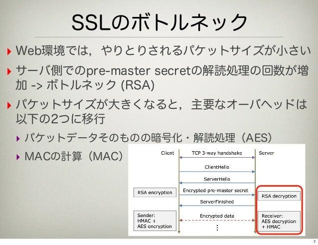 SSLのボトルネック‣ Web環境では,やりとりされるパケットサイズが小さい‣ サーバ側でのpre-master secretの解読処理の回数が増 加 -> ボトルネック (RSA)‣ パケットサイズが大きくなると,主要なオーバヘッドは 以下の...