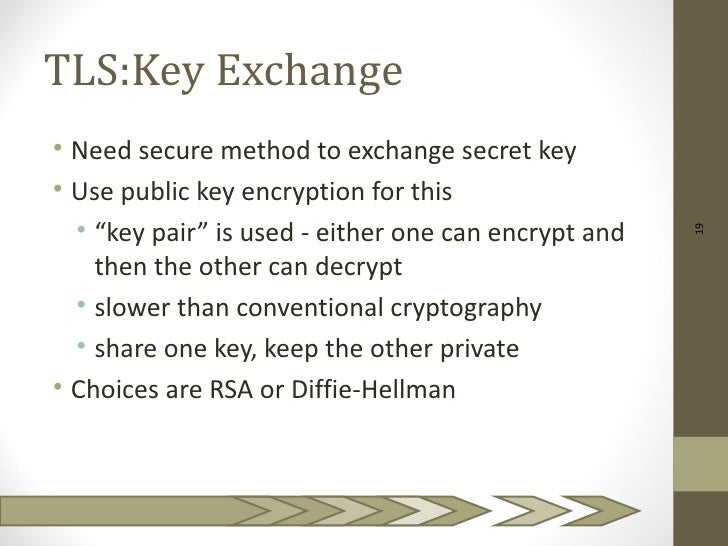 "TLS:Key Exchange• Need secure method to exchange secret key• Use public key encryption for this  • ""key pair"" is used - ei..."