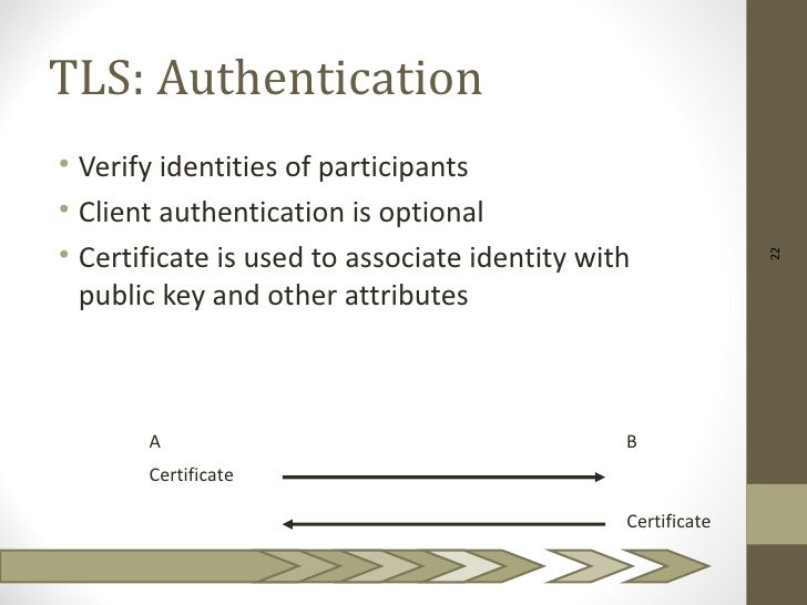 TLS: Authentication• Verify identities of participants• Client authentication is optional• Certificate is used to associat...