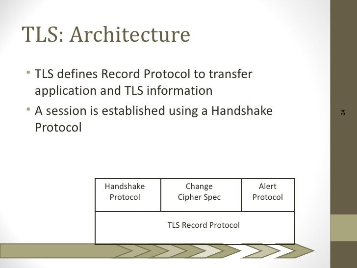 TLS: Architecture• TLS defines Record Protocol to transfer  application and TLS information• A session is established usin...
