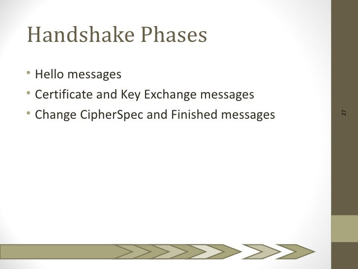 Handshake Phases• Hello messages• Certificate and Key Exchange messages• Change CipherSpec and Finished messages          ...